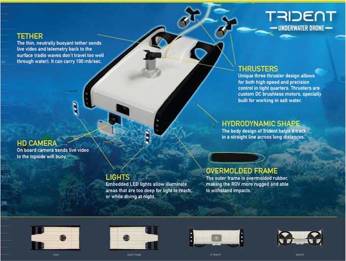 ROV submarino Trident.