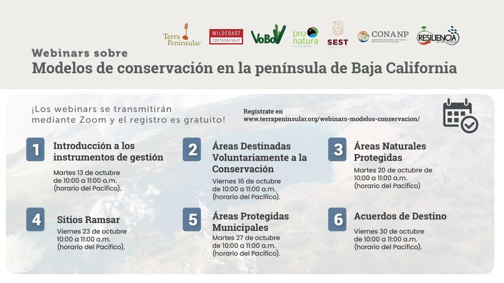 Webinars modelos de conservación 2020